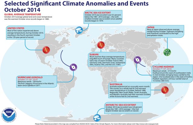 Climate Anomalies 2014